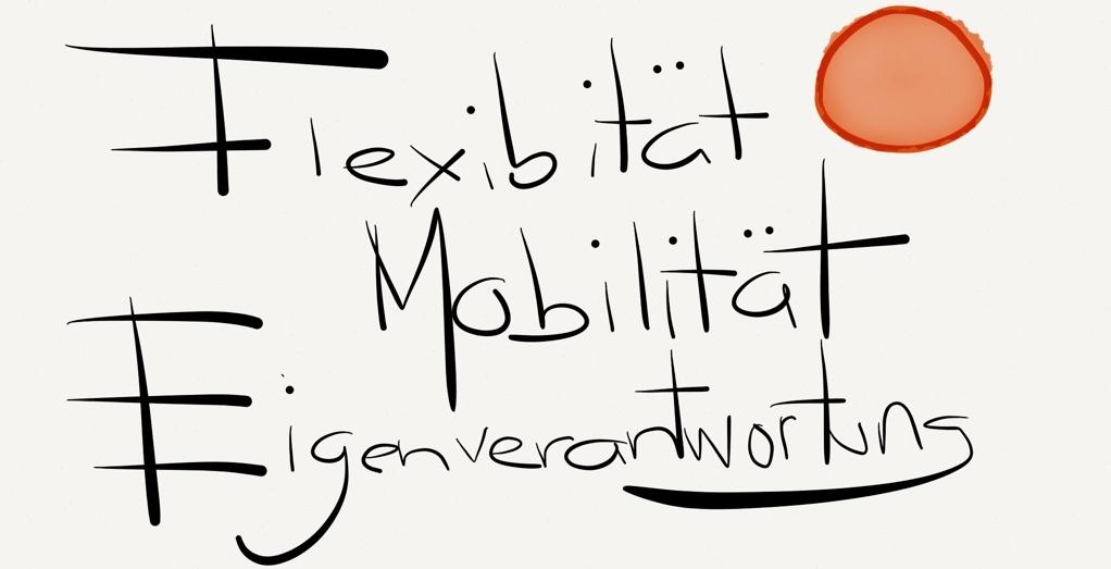 Arbeitswelt 1998: Flexibilität, Mobilität, Eigenverantwortung als drei wesentliche Anforderungen an Mitarbeitende.